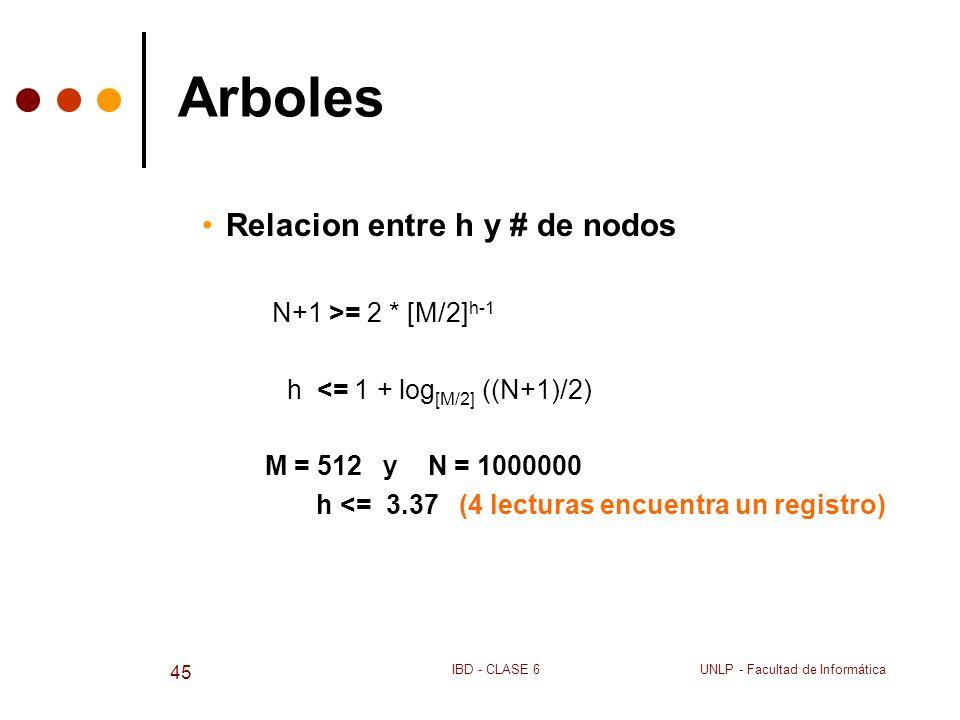 Arboles Relacion entre h y # de nodos N+1 >= 2 * [M/2]h-1